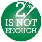 two percent square